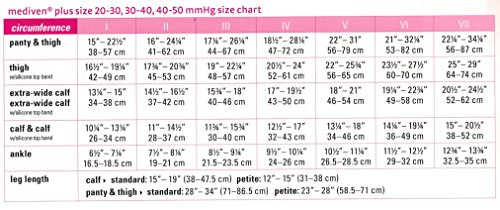 Mediven-Plus-Knee-High-30-40mmHg-Closed-Toe-wSilicone-Petite-5-V-Extra-Wide-0-0