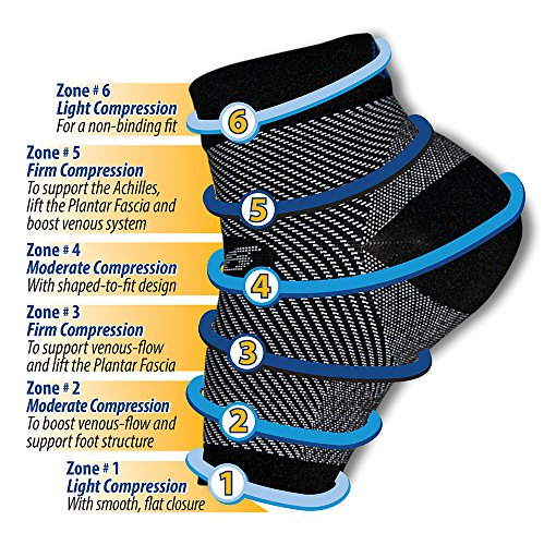OrthoSleeve-FS6-Compression-Foot-Sleeve-Pair-0-0