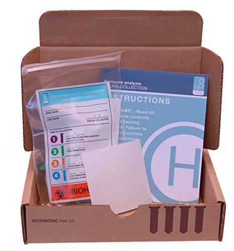 Saliva-Hormone-Test-Analysis-Adrenal-Stress-Panel-5-Tests-DHEA-4-Diurnal-Cortisols-0-0