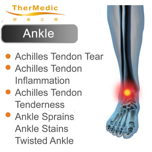 TherMedic-3-in-1-Ankle-Wrap-PW170-HotCold-Therapy-0-0