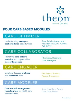 Theon Four Modules 7.29.14 (1)