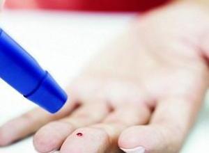 Photo of З яких причин може виникнути підвищений цукор в крові яке лікування необхідно? Які продукти не можна їсти?