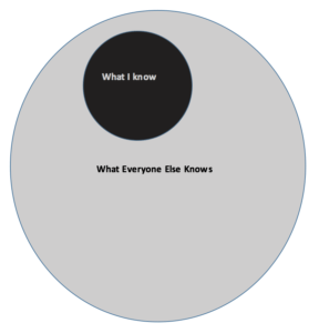 Imposter death star - Venn Diagram showing that we believe we know only a portion of what everyone else knows, but they know everything we know