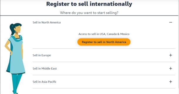 amazon global selling kya hai
