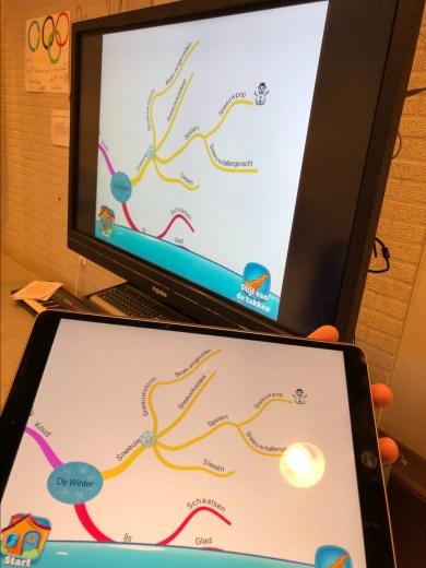 Mindmap app op het digibord