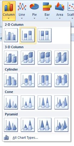 scelta grafico a colonne