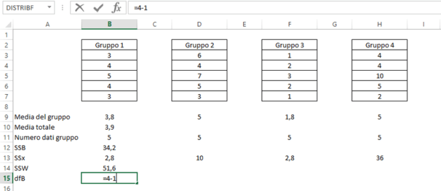 One way anova test in Microsoft Excel:dfB