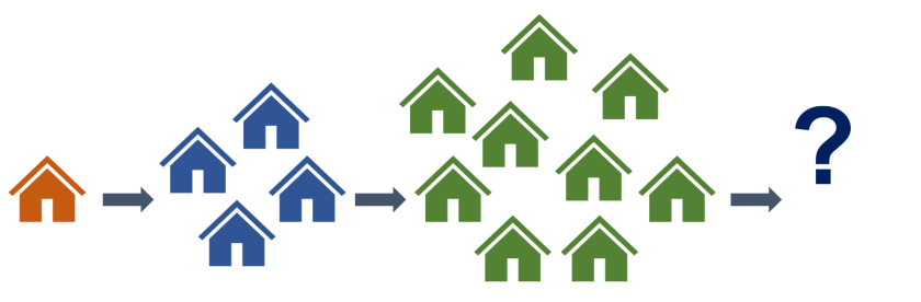 Image showing multiple house icons to indicate how the number of Meeting Centres is increasing over time