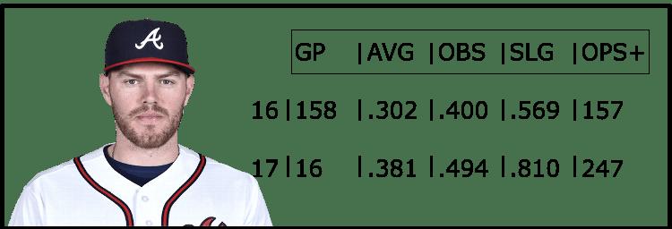 Freeman stats
