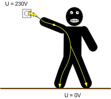 Prędkość przepływu prądu elektrycznego