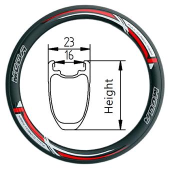 CX+ tubeless clincher rim