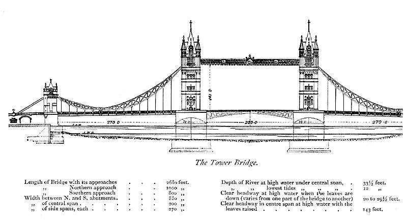 Puente De La Torre Megaconstrucciones Extreme Engineering