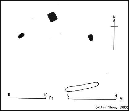 Aubrey Burl's later 'four-poster' summary