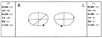 レンズレイアウト図面