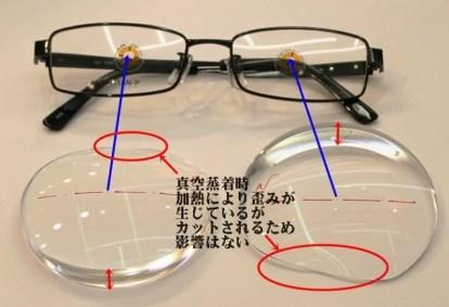 レンズの曲率や度数
