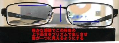 レンズを介して見ると右と左で水平な線は右側で上にあり、左側では下に位置しているのが分かる