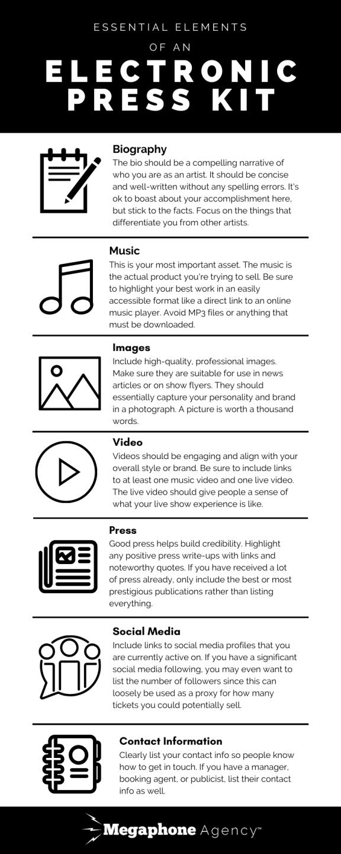 EPK Infographic