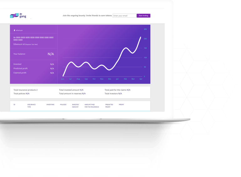 Aigang is DAO Insurance Protocol