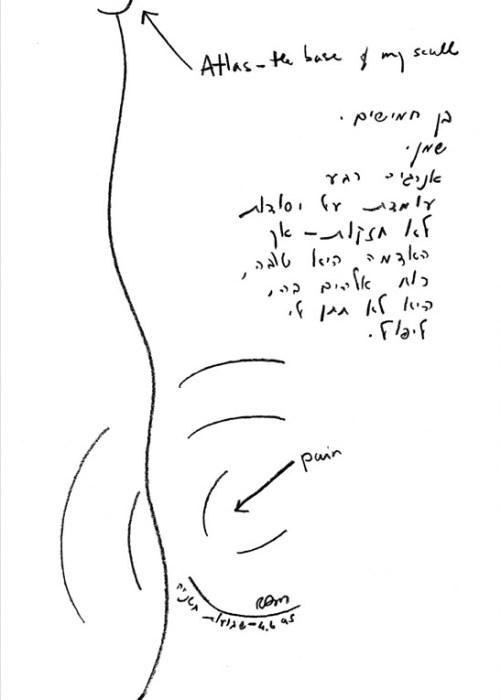 Pain, 1995