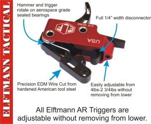 ELF Trigger best Price