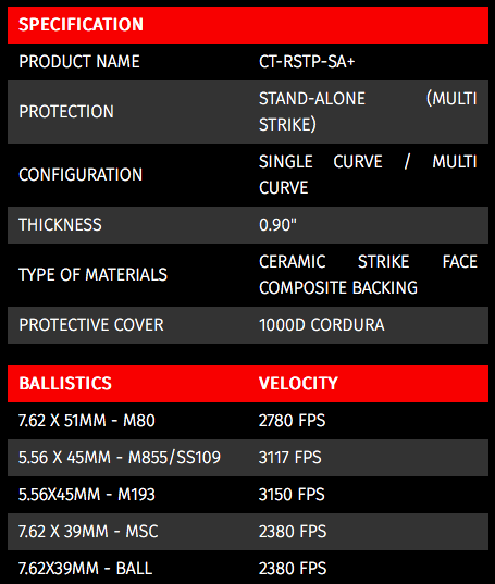 RSTP+ SRT LEVEL III+ STAND ALONE Specs Chart