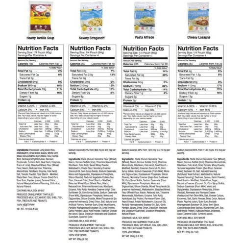 Wise Emergency Foods Nutrition Facts 3