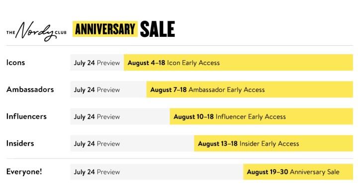 Nordstrom-Sale-2020-Dates