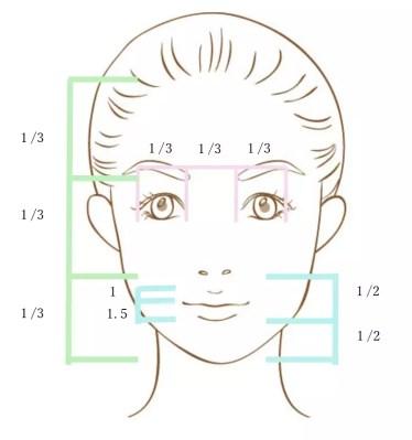 パーソナルカラー診断 埼玉骨格診断埼玉 顔タイプ診断埼玉