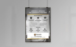 Poster for Warialda District Chamber