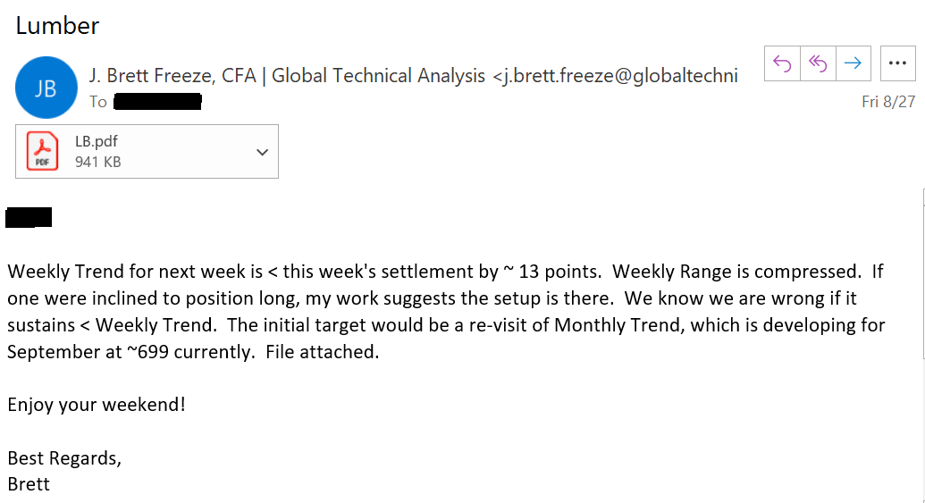 #LB_F One week and 21% earlier.