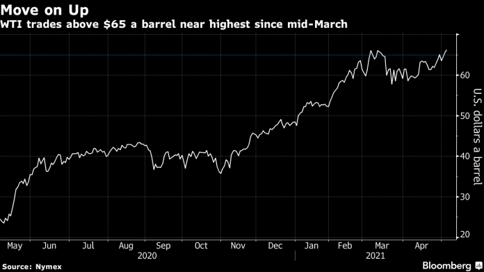 Oil posts strongest open since November as rally gathers steam