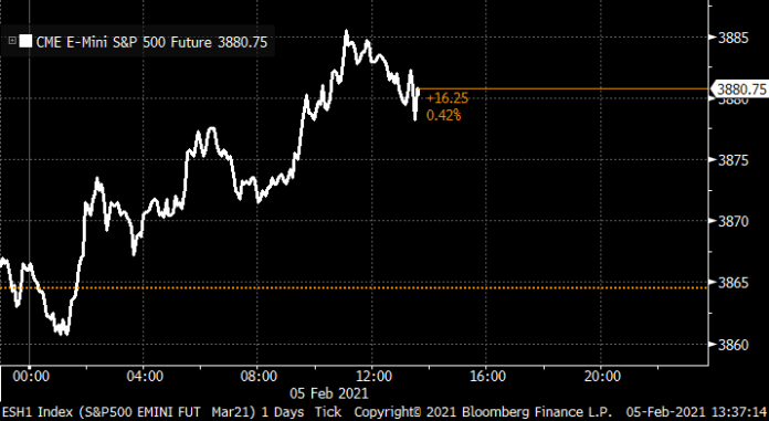 U.S. futures broadly unmoved by payrolls report