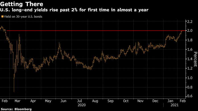 #5Things -Stimulus pitch-Inflation's back -Crypto excitement -Markets rise-Oil hits one-year high