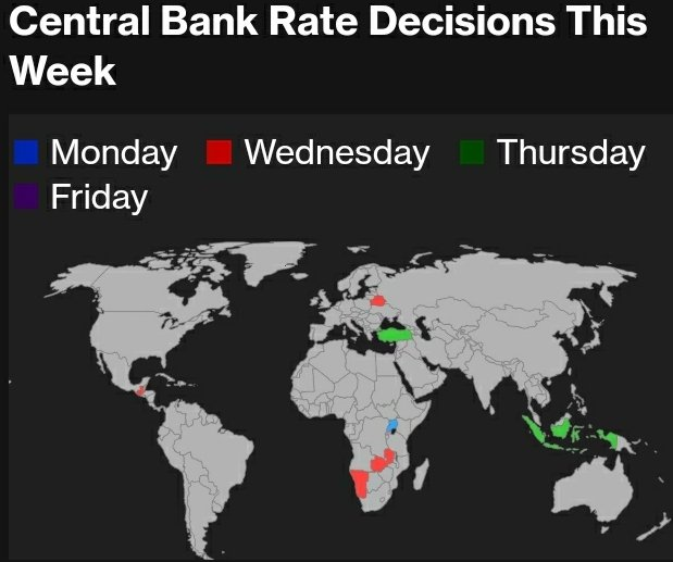 Central Bank Rate Decisions this week