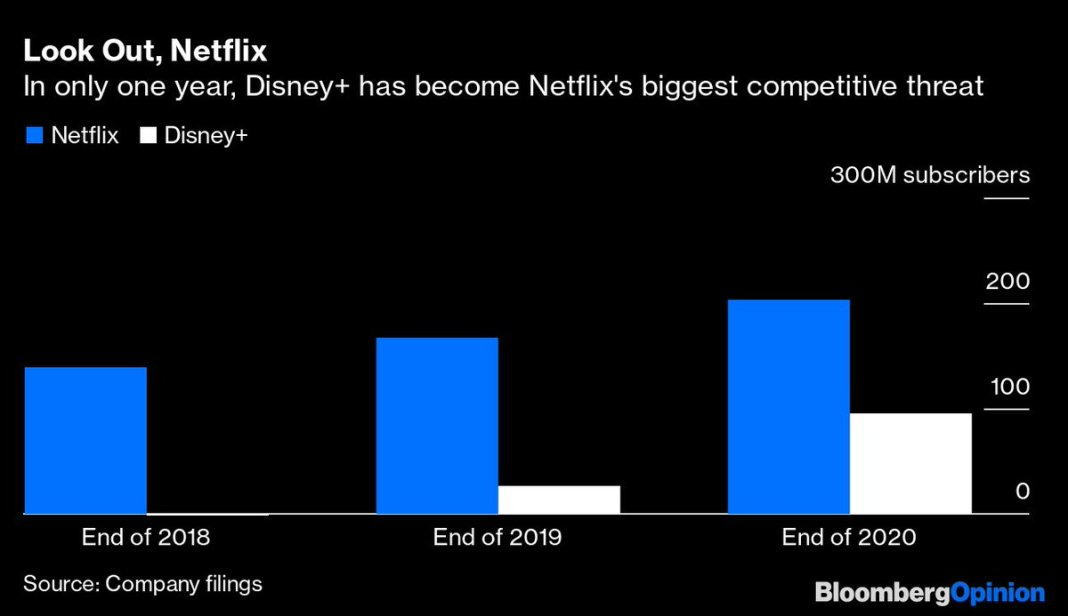 A year ago, Disney made bazillions of dollars cramming people into movie theaters, amusement parks