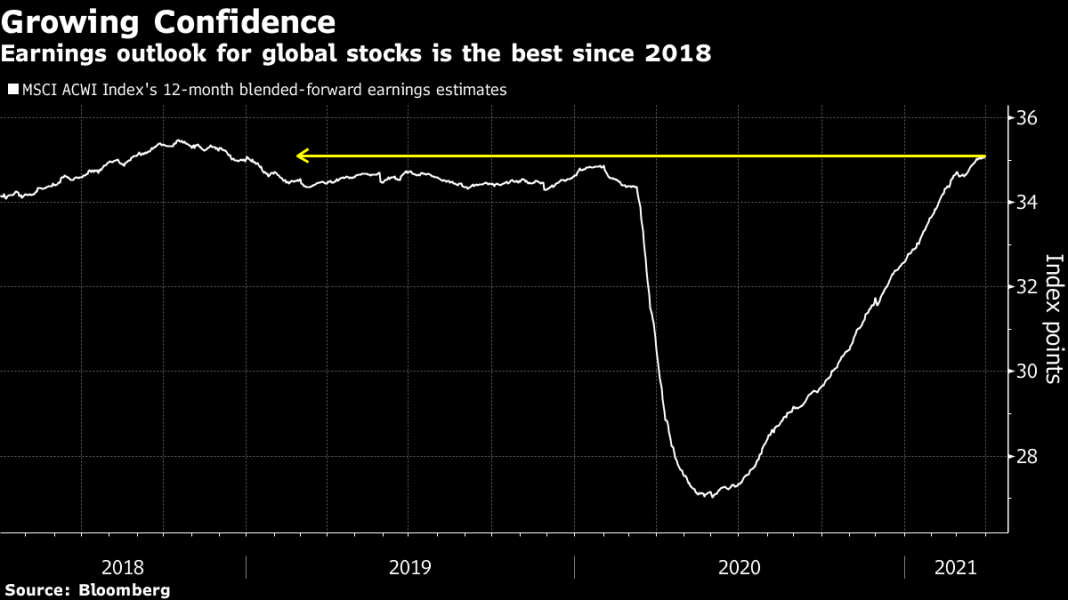 #5things -Biden's challenge-Claims-OPEC+ meeting-Markets rise-Coming up...