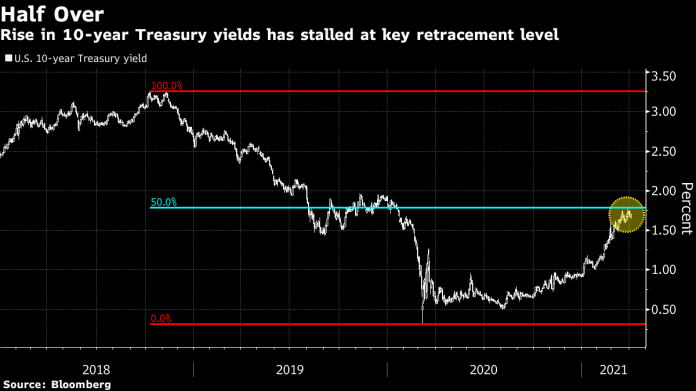 #5things -Biden's pitch-Pandemic divide -First mover advantage-Markets quiet-Coming up...