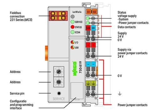 WAGO Kontroler LonWorks® - 750-819