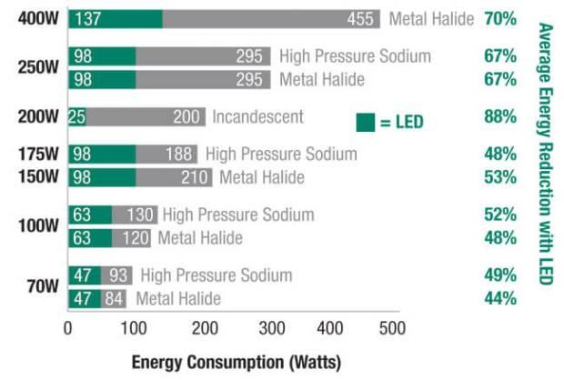 LED_Industry_EN.indd