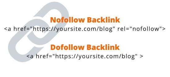All you need to know about Backlinks full guide 2020 1