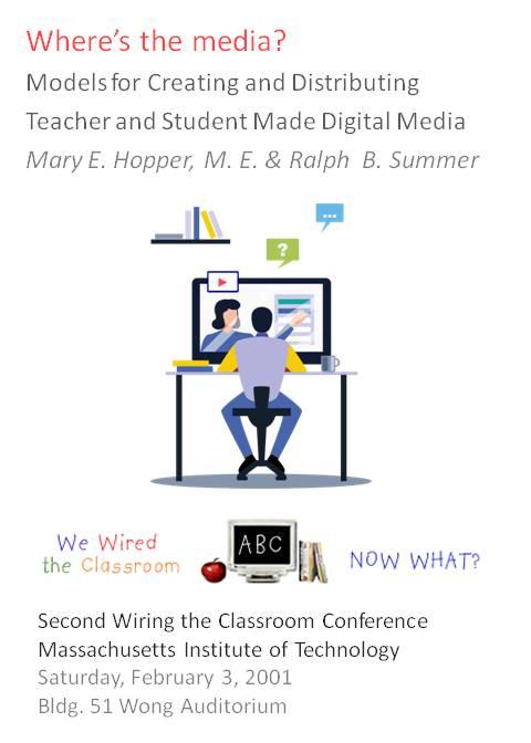 MIT Wheres Media Poster