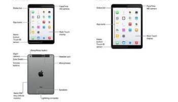 Apple acidentalmente confirma o lançamento do iPad mini 3 e iPad Air 2