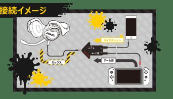 Nintendo Switch Online — o barato pode sair meio caro
