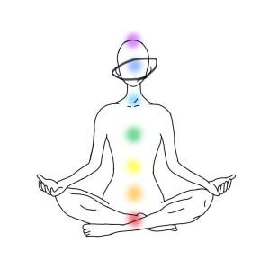 チャクラ 瞑想 第六チャクラ