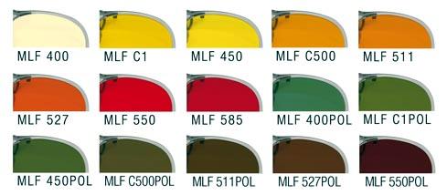 Optik Hochhauser   Lichtschutzbrillen