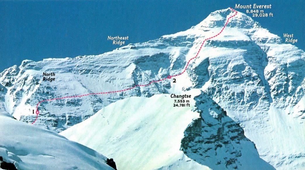 Mount Everesti