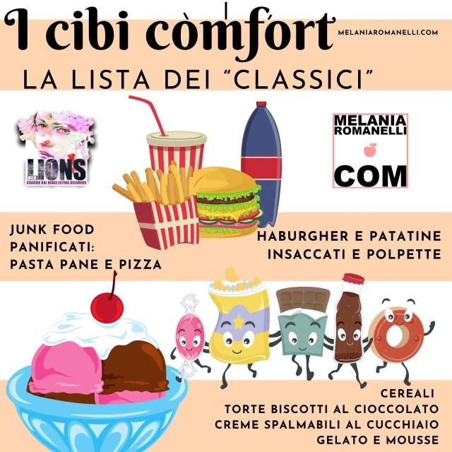 cibi-comfort-lista-classici-wp