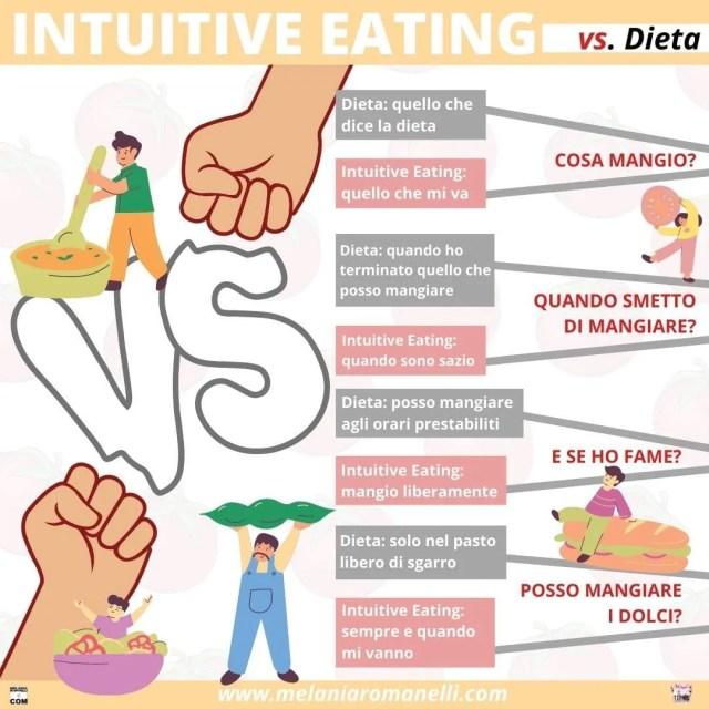 intuitive-eating-vs-dieta-melaniaromanelli