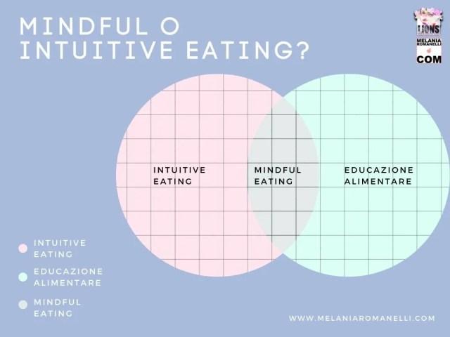 mindful-o-intuitive-eating-melania-romanelli