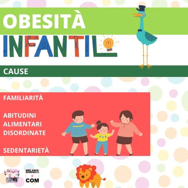 Obesità-infantile-cause-melania-romanelli